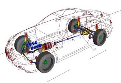 Elb Sim Egnineering MKS Car