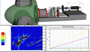 Elb Sim Engineering Service Analyses Drivetrain